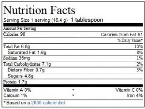 cookiedoughnutbutter1 300x226   Cookie Dough Nut Butter   Approximate Nutritional Info per 1 tbsp serving