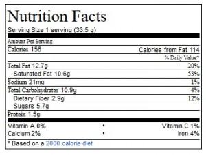 macaroons 300x227   No Bake Chocolate Macaroons (based on 12 servings)